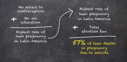 MBMR El Salvador Infographic